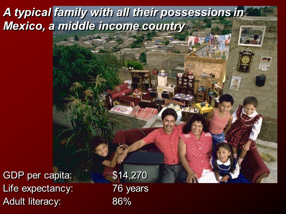 A typical family with all their possessions in Mexico, a middle income country GDP per capita: $14,270 Life expectancy: 76 years Adult literacy: 86% GDP per capita: $14,270 Life expectancy: 76 years Adult literacy: 86%
