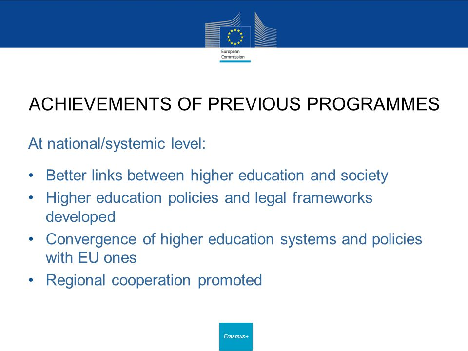 Date: in 12 pts Erasmus+ ACHIEVEMENTS OF PREVIOUS PROGRAMMES At national/systemic level: Better links between higher education and society Higher education policies and legal frameworks developed Convergence of higher education systems and policies with EU ones Regional cooperation promoted