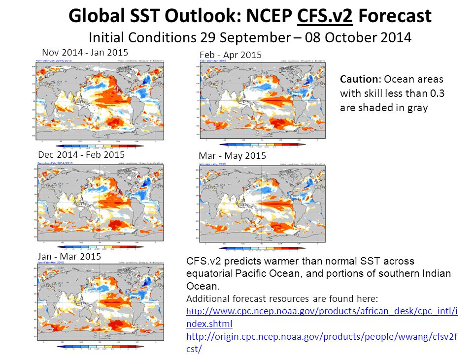 Global SST Outlook: NCEP CFS.v2 Forecast Initial Conditions 29 September – 08 October 2014 Nov Jan 2015 Dec Feb 2015 Jan - Mar 2015 Feb - Apr 2015 Caution: Ocean areas with skill less than 0.3 are shaded in gray Mar - May 2015 CFS.v2 predicts warmer than normal SST across equatorial Pacific Ocean, and portions of southern Indian Ocean.