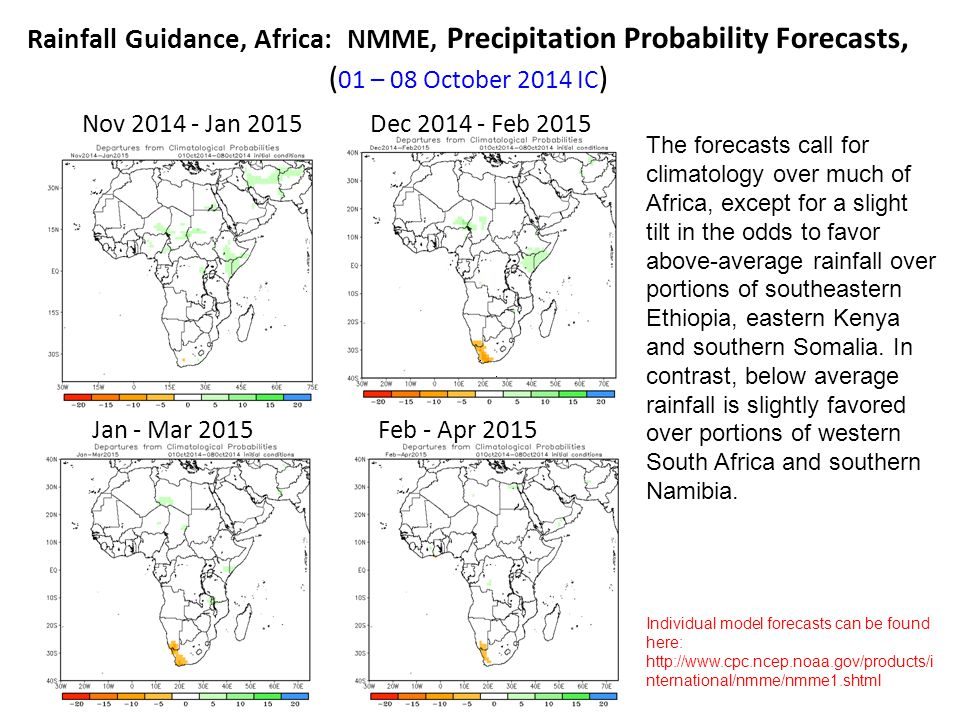 Rainfall Guidance, Africa: NMME, Precipitation Probability Forecasts, ( 01 – 08 October 2014 IC ) Nov Jan 2015Dec Feb 2015 Jan - Mar 2015Feb - Apr 2015 The forecasts call for climatology over much of Africa, except for a slight tilt in the odds to favor above-average rainfall over portions of southeastern Ethiopia, eastern Kenya and southern Somalia.