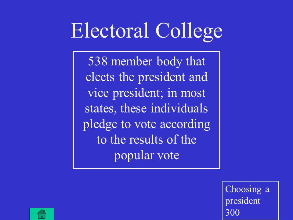 Electoral College 538 member body that elects the president and vice president; in most states, these individuals pledge to vote according to the results of the popular vote Choosing a president 300