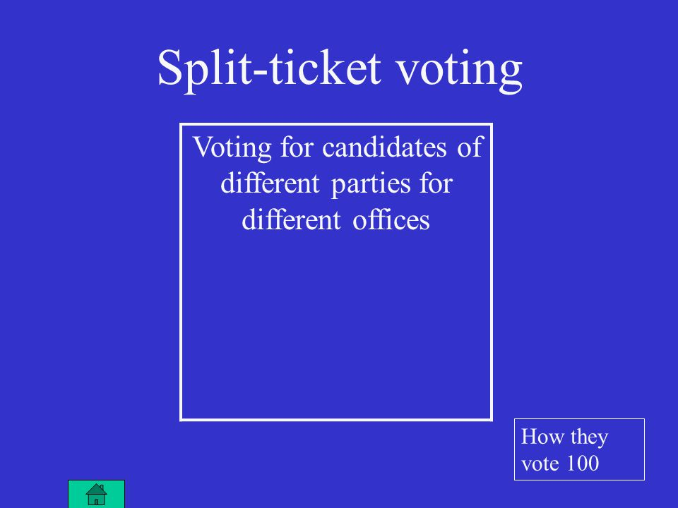Voting for candidates of different parties for different offices Split-ticket voting How they vote 100
