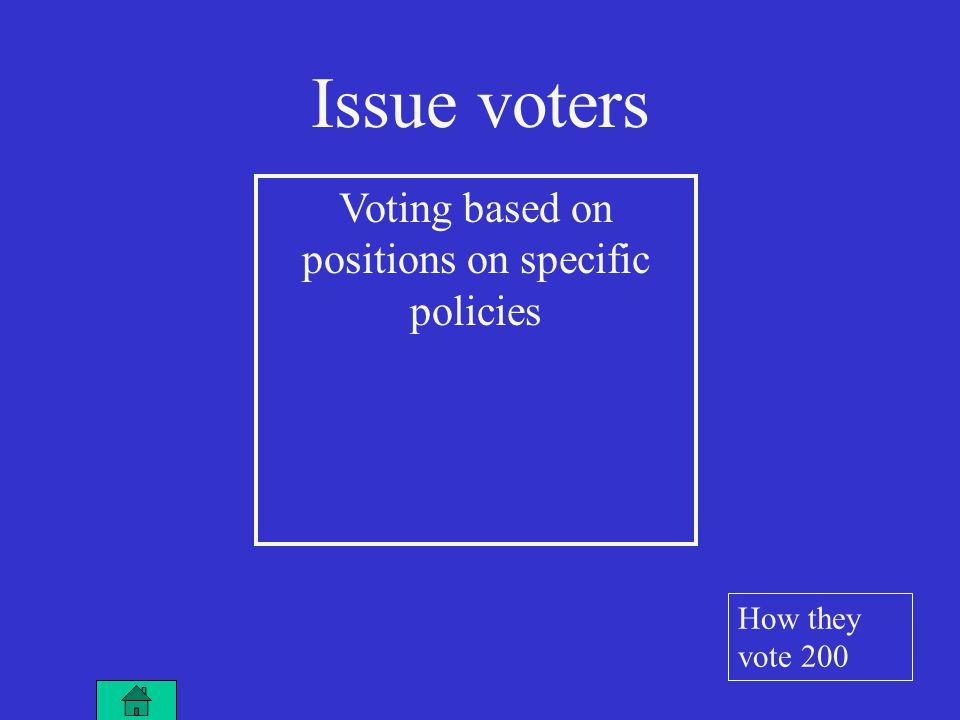 Voting based on positions on specific policies Issue voters How they vote 200