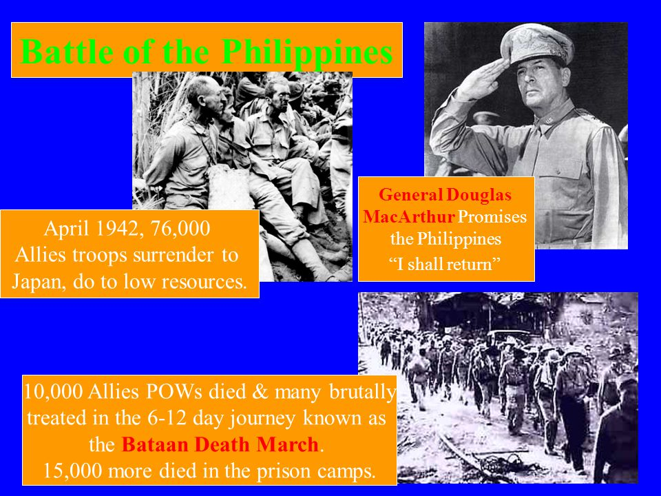 Battle of the Philippines General Douglas MacArthur Promises the Philippines I shall return April 1942, 76,000 Allies troops surrender to Japan, do to low resources.