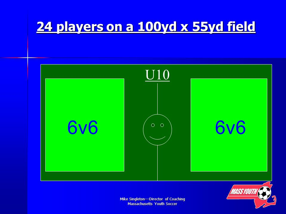 Mike Singleton---Director of Coaching Massachusetts Youth Soccer 24 players on a 100yd x 55yd field 6v6 U10