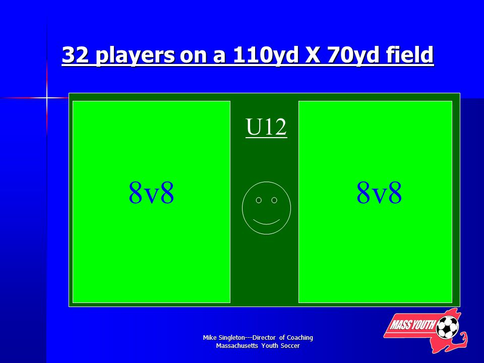 Mike Singleton---Director of Coaching Massachusetts Youth Soccer 32 players on a 110yd X 70yd field 8v8 U12
