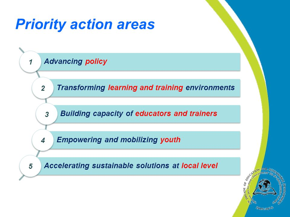 Priority action areas Advancing policy Transforming learning and training environments Building capacity of educators and trainers Empowering and mobilizing youth Accelerating sustainable solutions at local level