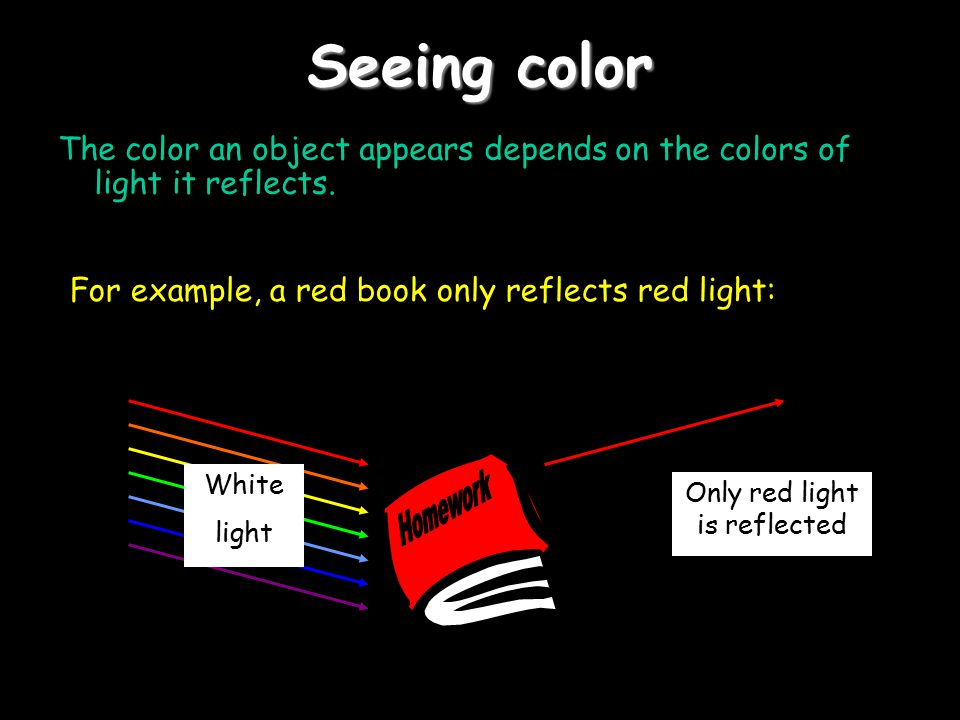 Adding colors of light White light can be split up to make separate colors.