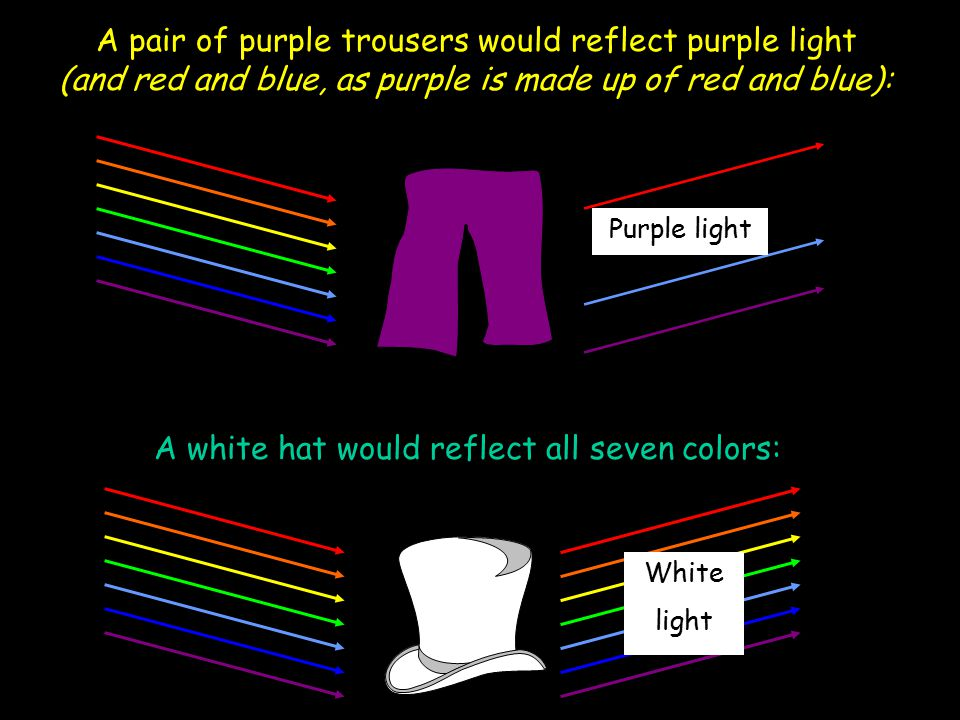 In different colors of light this shirt would look different: Red light Shirt looks red Shorts look black Blue light Shirt looks black Shorts look blue