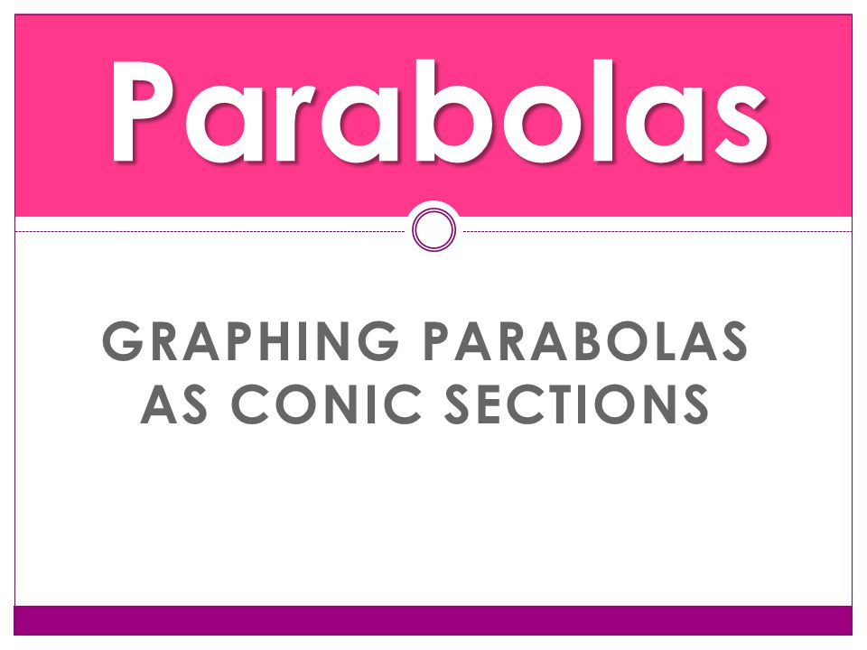 GRAPHING PARABOLAS AS CONIC SECTIONS Parabolas