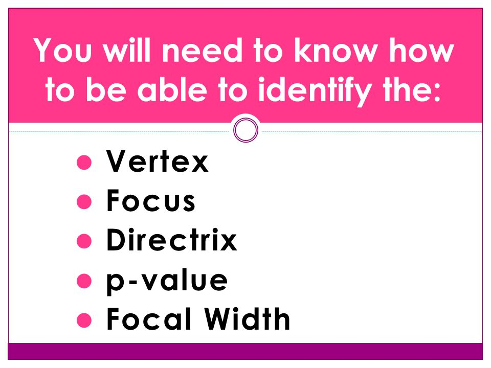 Vertex Focus Directrix p-value Focal Width You will need to know how to be able to identify the: