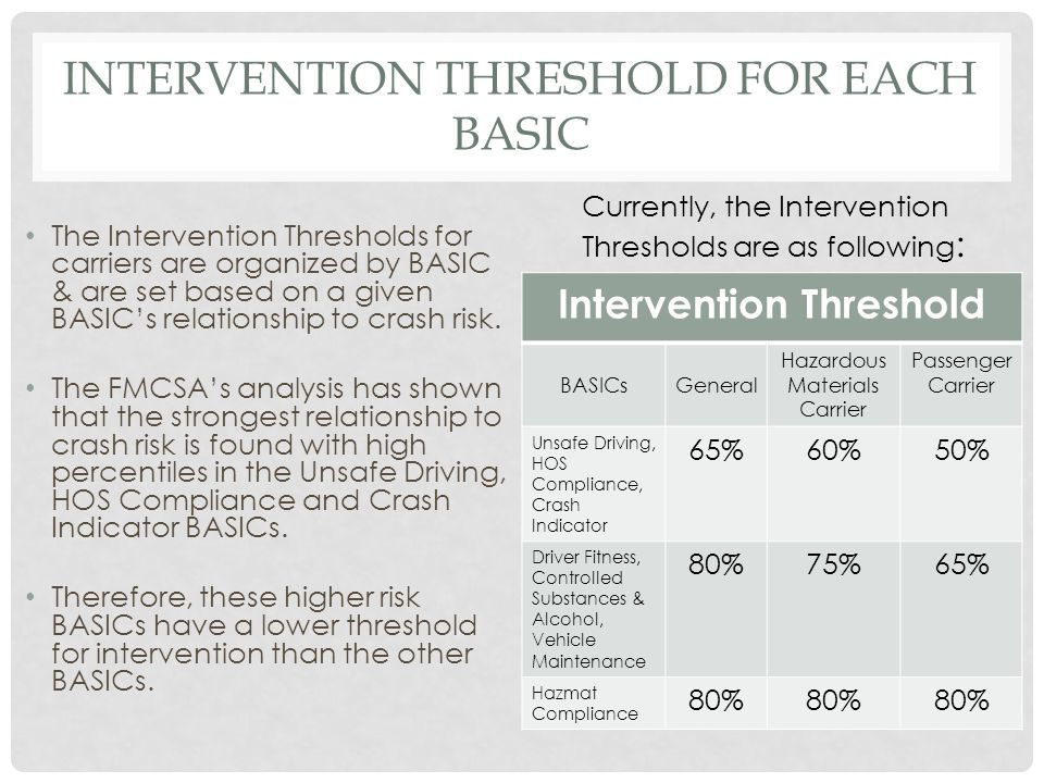 INTERVENTION THRESHOLD FOR EACH BASIC Intervention Threshold BASICsGeneral Hazardous Materials Carrier Passenger Carrier Unsafe Driving, HOS Compliance, Crash Indicator 65%60%50% Driver Fitness, Controlled Substances & Alcohol, Vehicle Maintenance 80%75%65% Hazmat Compliance 80% The Intervention Thresholds for carriers are organized by BASIC & are set based on a given BASIC's relationship to crash risk.