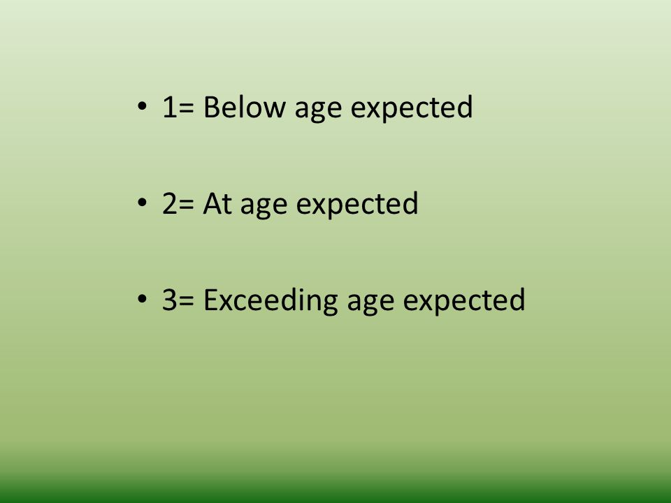 1= Below age expected 2= At age expected 3= Exceeding age expected