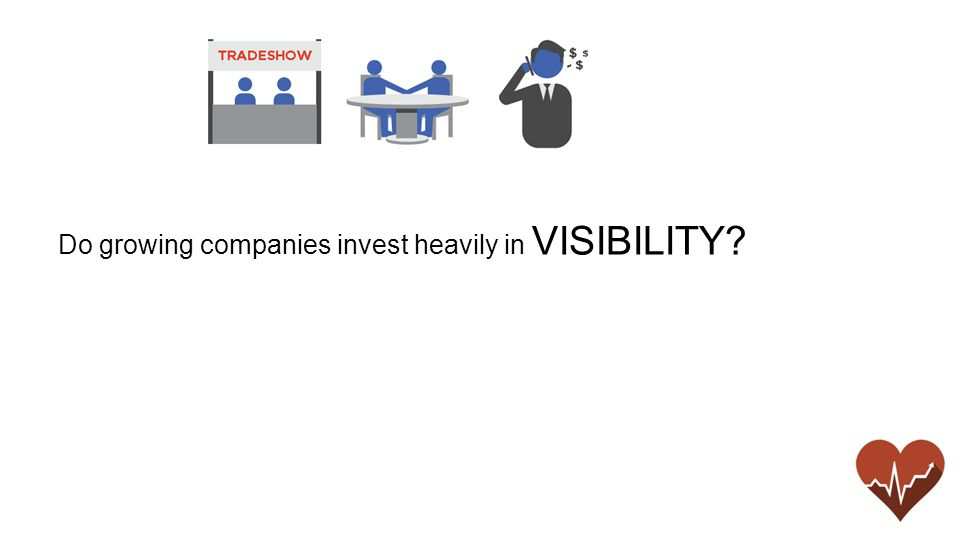 Do growing companies invest heavily in VISIBILITY