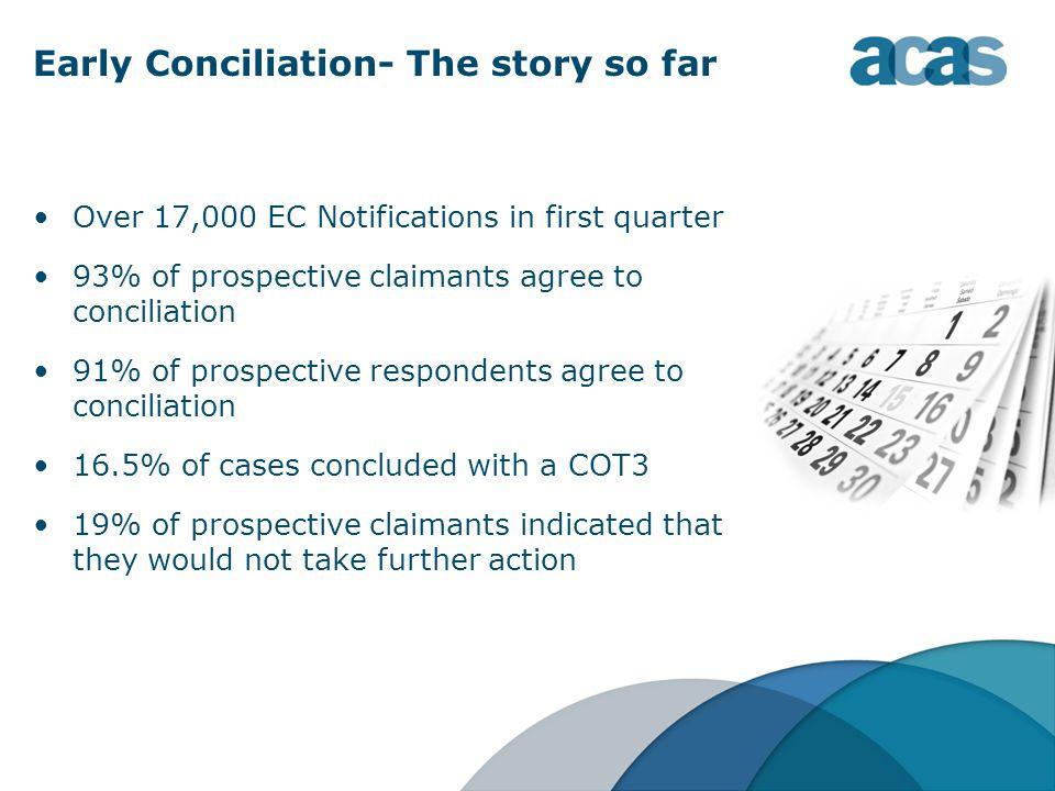 Early Conciliation Alan Hope Acas Scotland Thursday 11 September Ppt