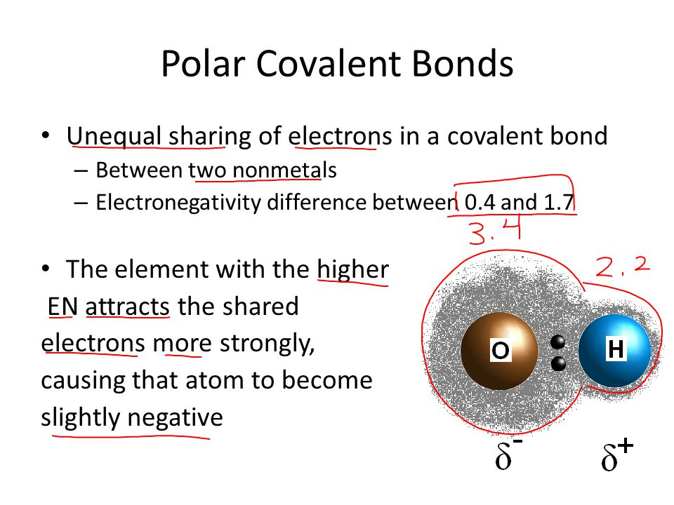 Polar Covalent Bonds Unequal sharing of electrons in a covalent bond – Between two nonmetals – Electronegativity difference between 0.4 and 1.7 The element with the higher EN attracts the shared electrons more strongly, causing that atom to become slightly negative