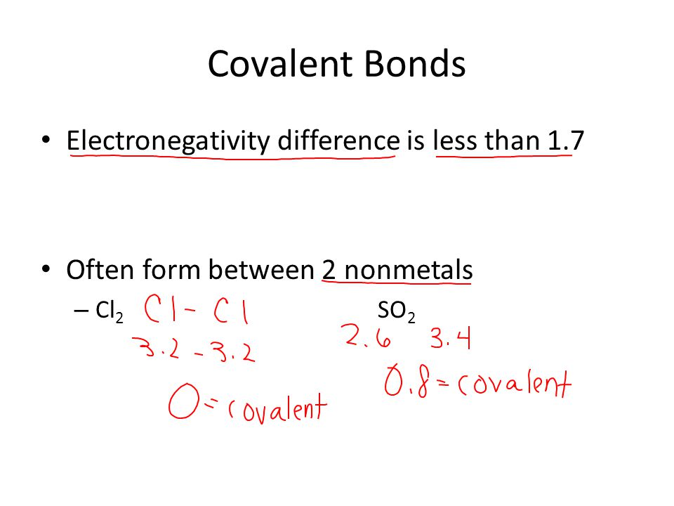 Covalent Bonds Electronegativity difference is less than 1.7 Often form between 2 nonmetals – Cl 2 SO 2