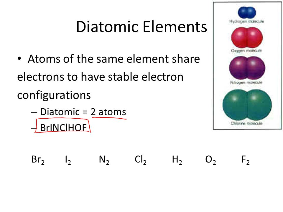 Diatomic Elements Atoms of the same element share electrons to have stable electron configurations – Diatomic = 2 atoms – BrINClHOF Br 2 I 2 N 2 Cl 2 H 2 O 2 F 2