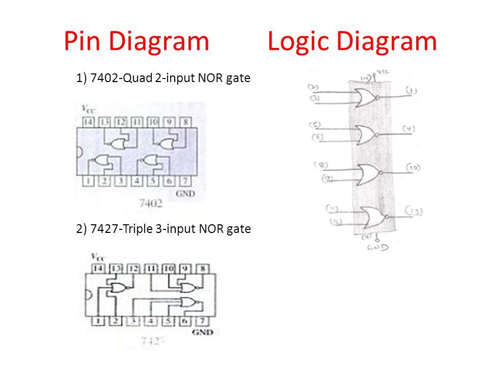 Unit V Part Ii Combinational Circuits Using Ttl 74xx Ics Ppt Download