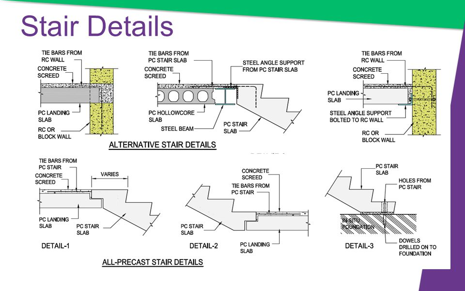 Precast Products from USDC  About WideslabThe ProductLoad/ Span