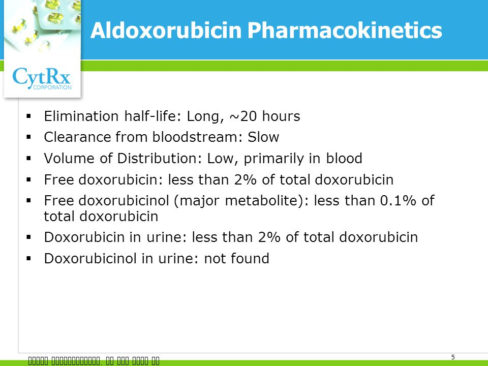 Aldoxorubicin Pharmacokinetics  Elimination half-life: Long, ~20 hours  Clearance from bloodstream: Slow  Volume of Distribution: Low, primarily in blood  Free doxorubicin: less than 2% of total doxorubicin  Free doxorubicinol (major metabolite): less than 0.1% of total doxorubicin  Doxorubicin in urine: less than 2% of total doxorubicin  Doxorubicinol in urine: not found 5 CytRx Confidential.