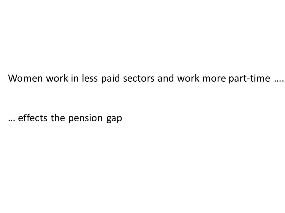 Women work in less paid sectors and work more part-time …. … effects the pension gap