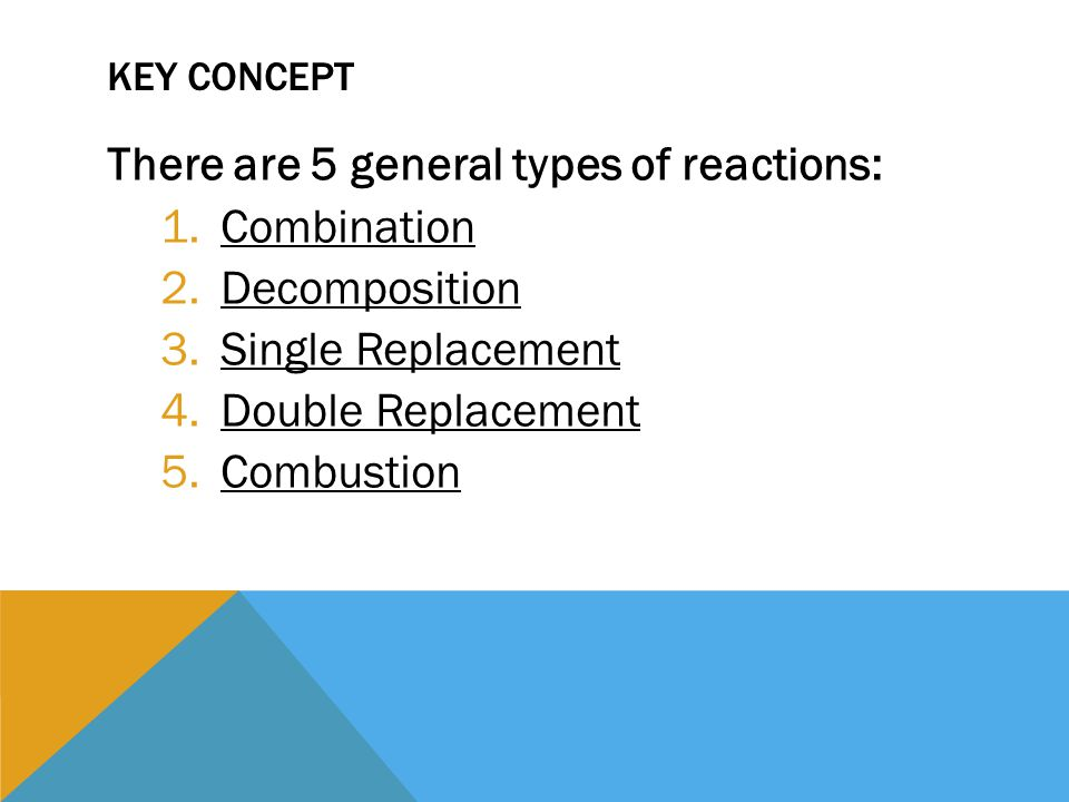 112 Types Of Chemical Reactions January 2015 Objectives 21. Worksheet. Types Of Reactions Worksheet Prentice Hall At Clickcart.co