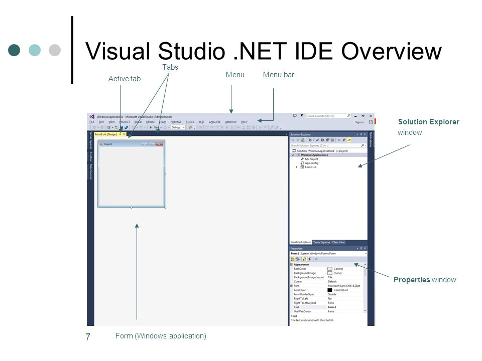 7 Visual Studio.NET IDE Overview Active tab Tabs MenuMenu bar Solution Explorer window Form (Windows application) Properties window