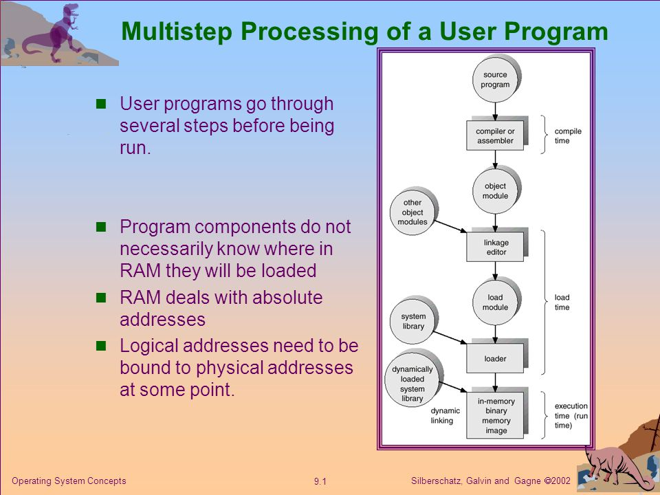 Silberschatz, Galvin and Gagne  Operating System Concepts Multistep Processing of a User Program User programs go through several steps before being run.
