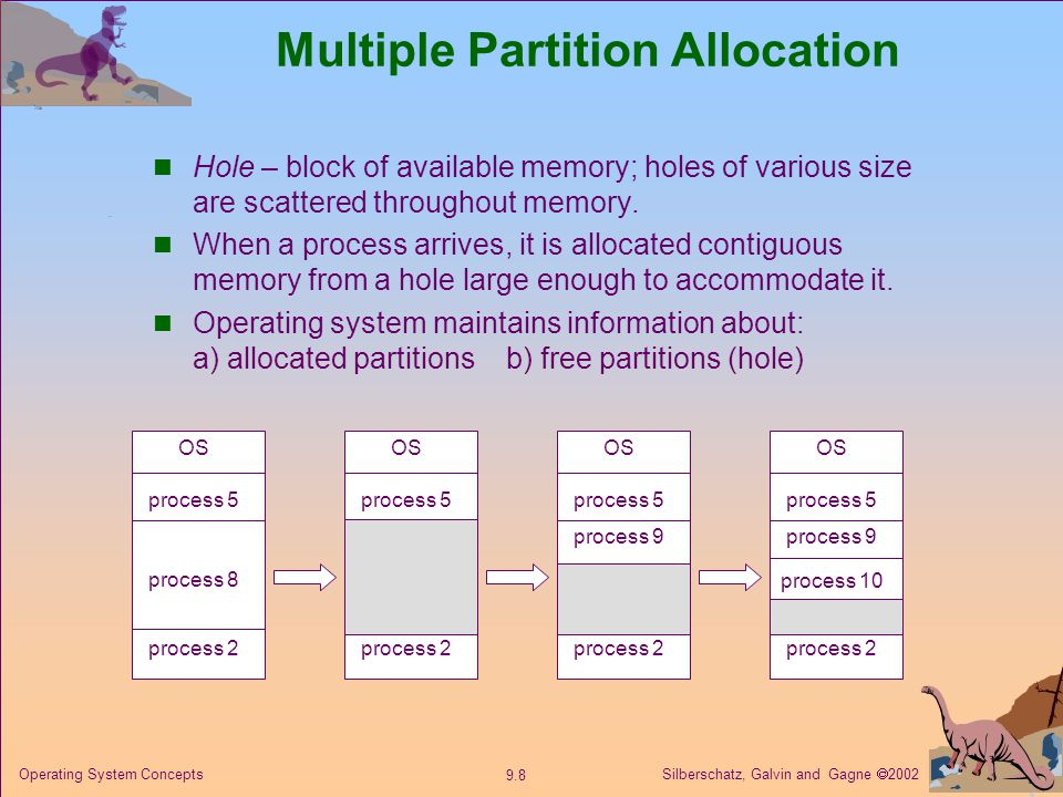 Silberschatz, Galvin and Gagne  Operating System Concepts Multiple Partition Allocation Hole – block of available memory; holes of various size are scattered throughout memory.