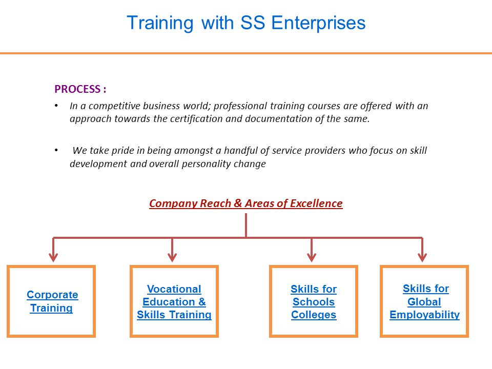 Training with SS Enterprises PROCESS : In a competitive business world; professional training courses are offered with an approach towards the certification and documentation of the same.