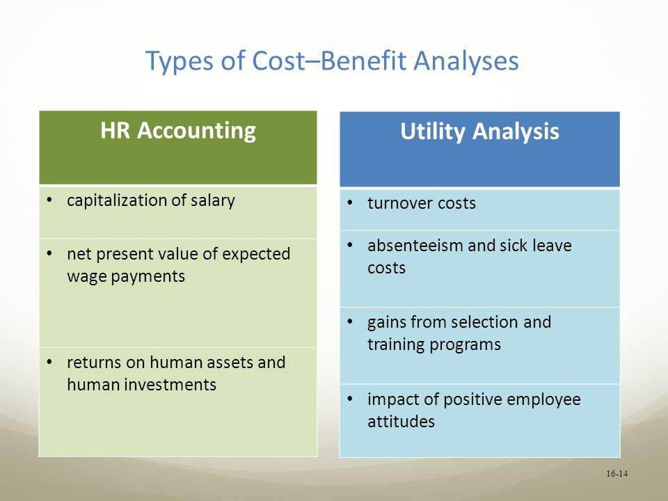 16-14 Types of Cost–Benefit Analyses HR Accounting capitalization of salary net present value of expected wage payments returns on human assets and human investments Utility Analysis turnover costs absenteeism and sick leave costs gains from selection and training programs impact of positive employee attitudes