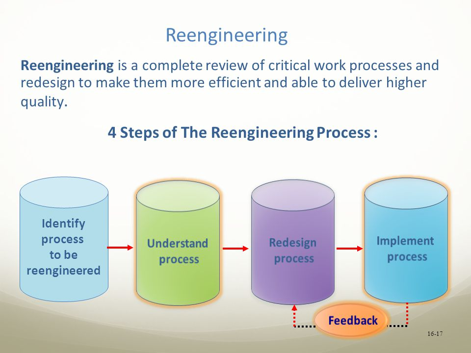 Reengineering is a complete review of critical work processes and redesign to make them more efficient and able to deliver higher quality.