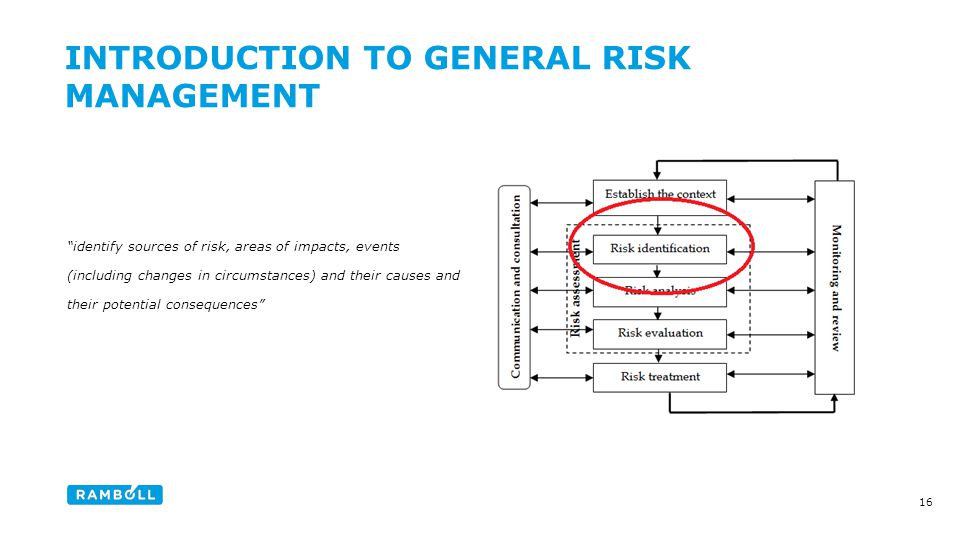 identify sources of risk, areas of impacts, events (including changes in circumstances) and their causes and their potential consequences INTRODUCTION TO GENERAL RISK MANAGEMENT Content slide 16