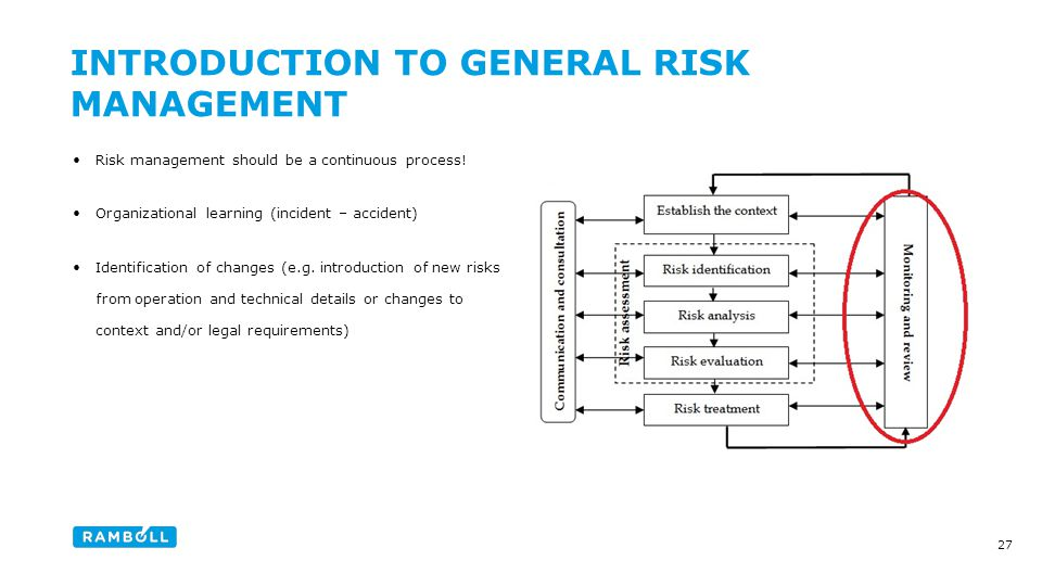 Risk management should be a continuous process.
