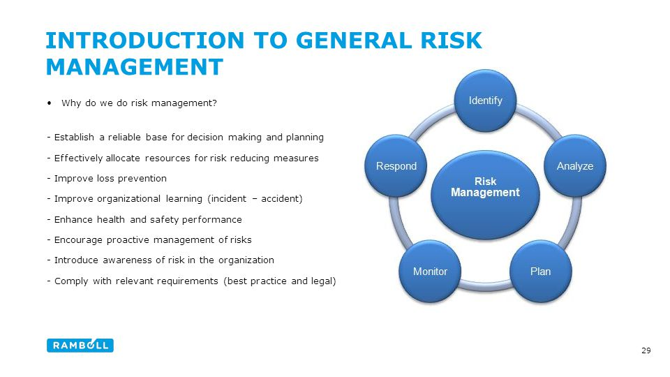 Why do we do risk management.