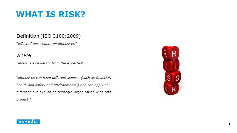 Definition (ISO 3100:2009) effect of uncertainty on objectives where effect is a deviation from the expected objectives can have different aspects (such as financial, health and safety and environmental) and can apply at different levels (such as strategic, organization-wide and project) WHAT IS RISK.