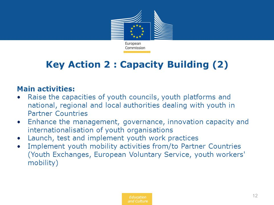 Education and Culture Main activities: Raise the capacities of youth councils, youth platforms and national, regional and local authorities dealing with youth in Partner Countries Enhance the management, governance, innovation capacity and internationalisation of youth organisations Launch, test and implement youth work practices Implement youth mobility activities from/to Partner Countries (Youth Exchanges, European Voluntary Service, youth workers mobility) Key Action 2 : Capacity Building (2) 12