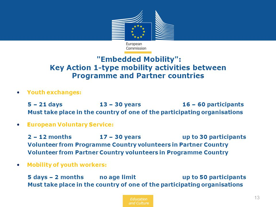 Education and Culture Youth exchanges: 5 – 21 days13 – 30 years16 – 60 participants Must take place in the country of one of the participating organisations European Voluntary Service: 2 – 12 months17 – 30 yearsup to 30 participants Volunteer from Programme Country volunteers in Partner Country Volunteer from Partner Country volunteers in Programme Country Mobility of youth workers: 5 days – 2 monthsno age limitup to 50 participants Must take place in the country of one of the participating organisations Embedded Mobility : Key Action 1-type mobility activities between Programme and Partner countries 13