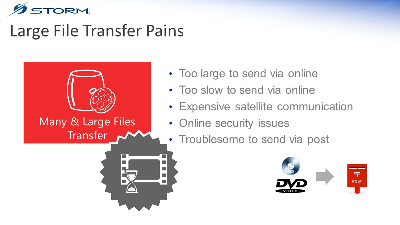 fast file transfer system solution many large files transfer too