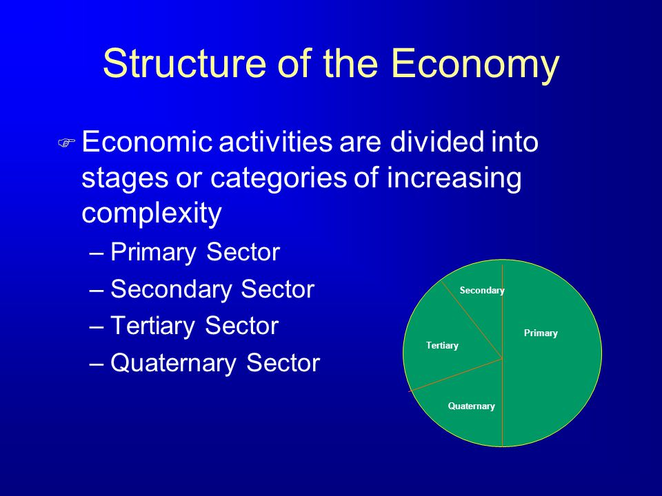Structure of the Economy F Economic activities are divided into stages or categories of increasing complexity –Primary Sector –Secondary Sector –Tertiary Sector –Quaternary Sector Primary Secondary Tertiary Quaternary