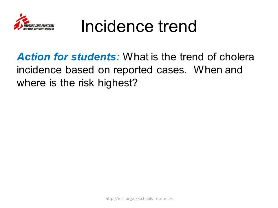 Incidence trend Action for students: What is the trend of cholera incidence based on reported cases.