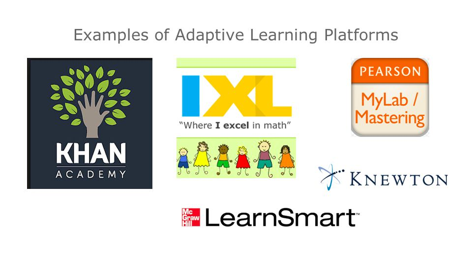 Intel® Education K-12 Resources   Examples of Adaptive Learning Platforms