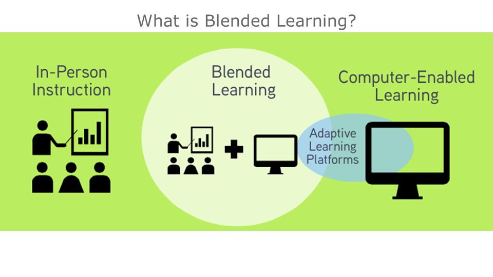 Intel® Education K-12 Resources   What is Blended Learning