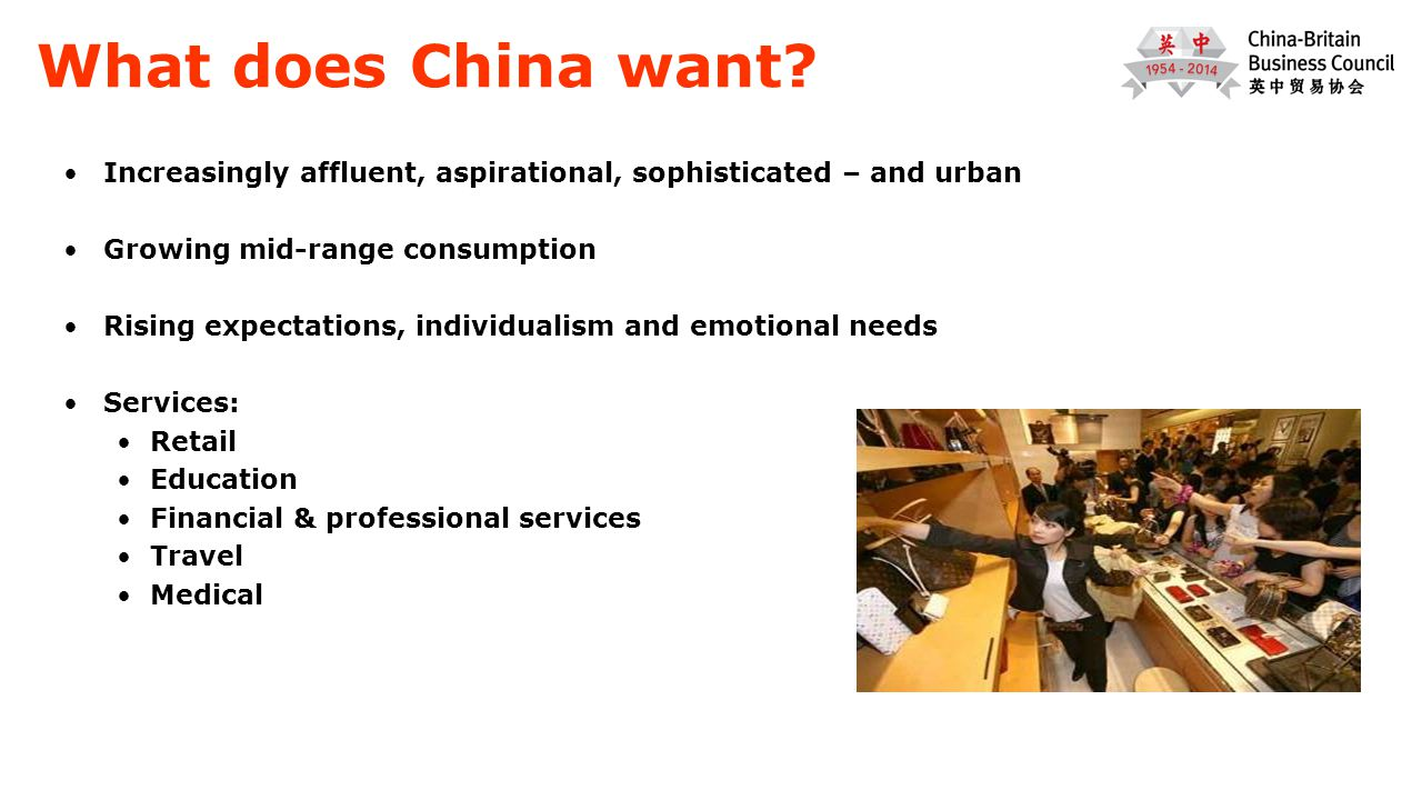 What does China want.