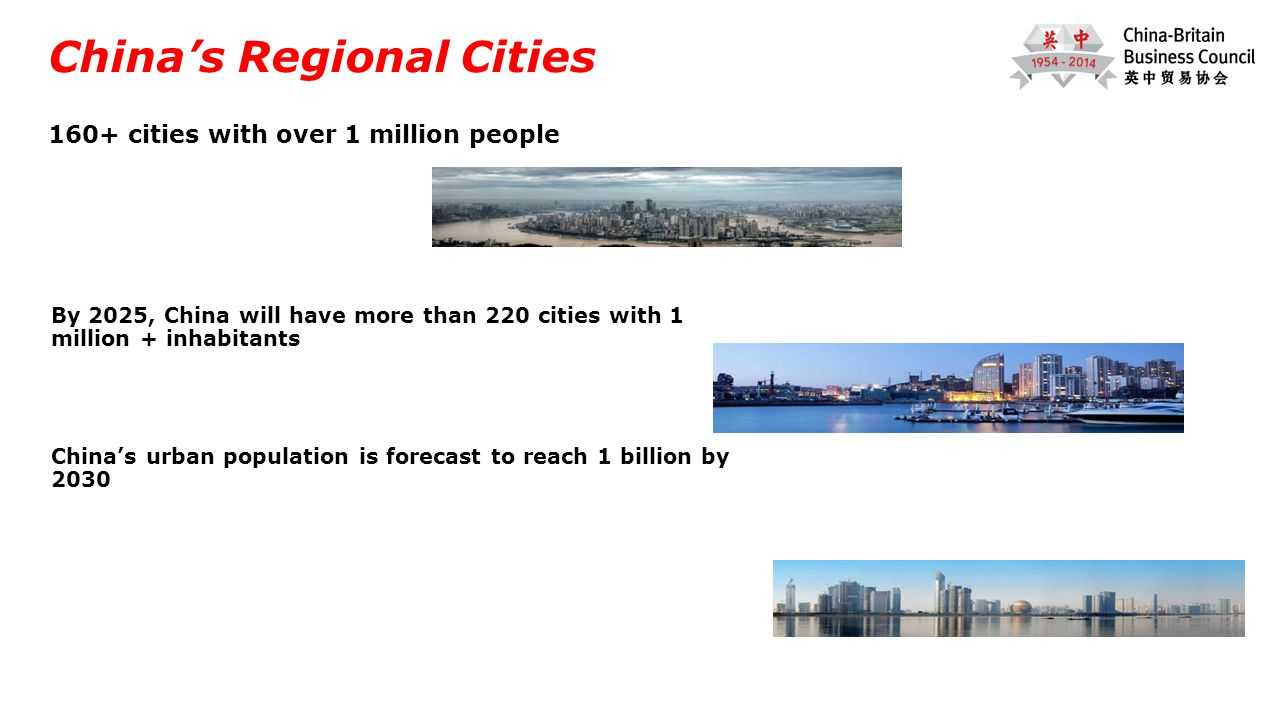 By 2025, China will have more than 220 cities with 1 million + inhabitants China's urban population is forecast to reach 1 billion by 2030 China's Regional Cities 160+ cities with over 1 million people