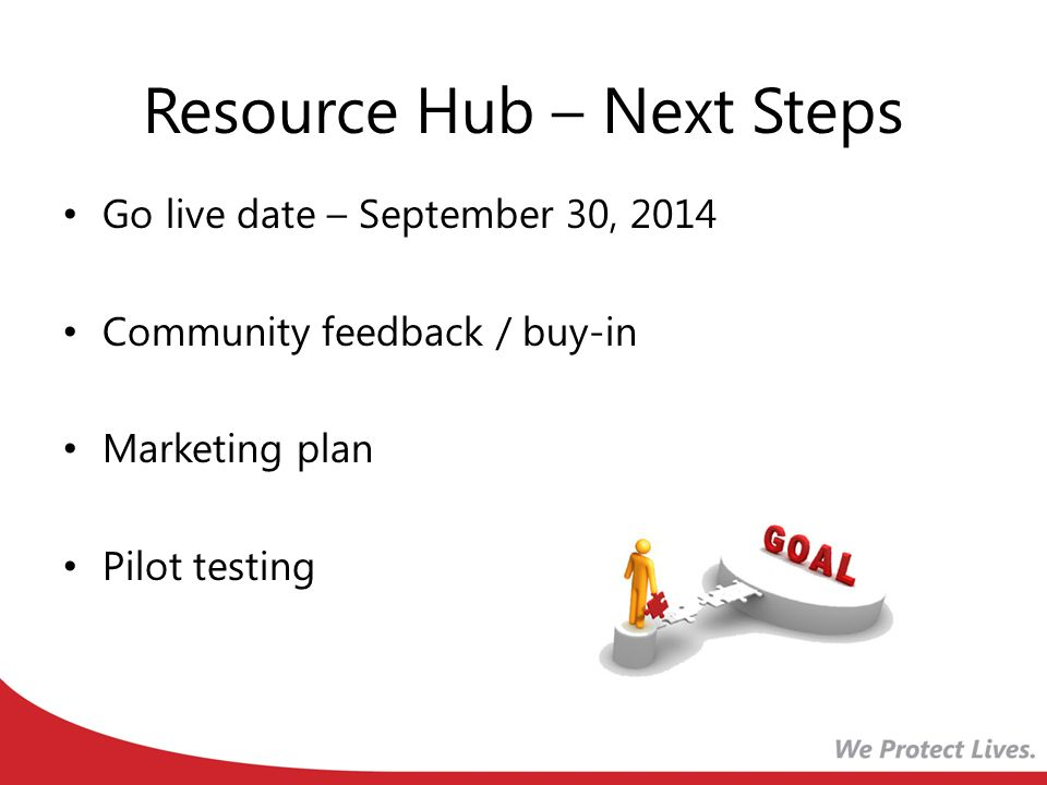 Resource Hub – Next Steps Go live date – September 30, 2014 Community feedback / buy-in Marketing plan Pilot testing