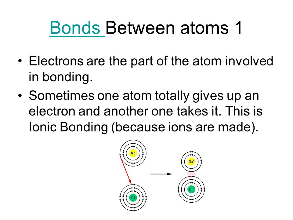 Bonds Bonds Between atoms 1 Electrons are the part of the atom involved in bonding.