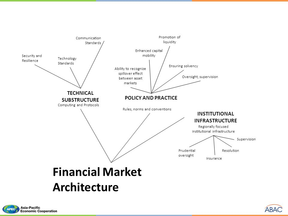 Work stream 4 financial market infrastructures cross border 9 technical substructure ccuart Choice Image
