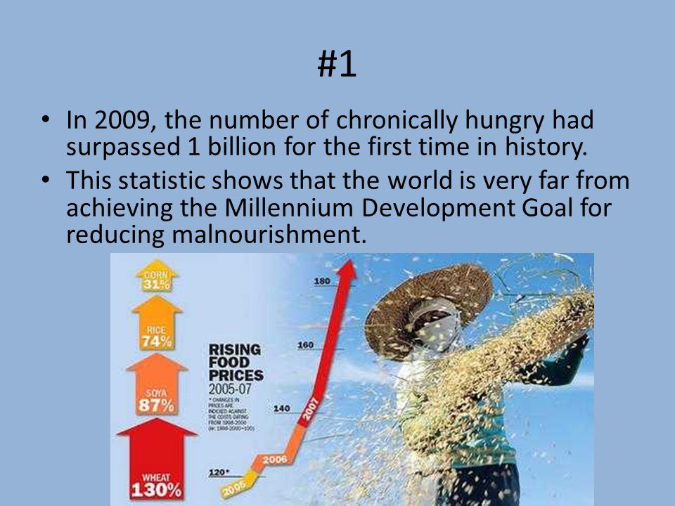 #1 In 2009, the number of chronically hungry had surpassed 1 billion for the first time in history.